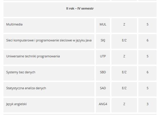 program-pjatk-multimedia